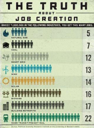 ingographie-creation-emploi-vert